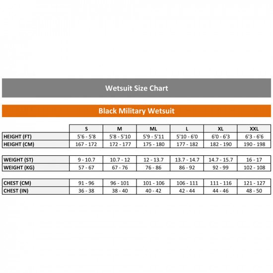 Black Military Wetsuit Size Chart