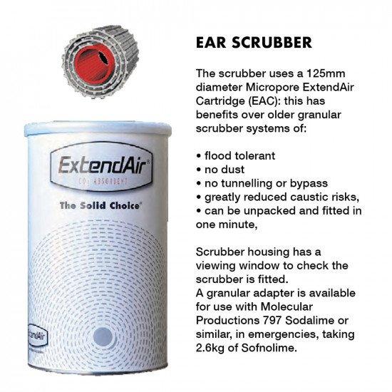 Incursion-CMR-Ear-Scrubber