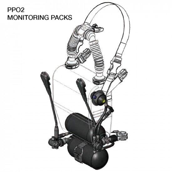 Incursion-CMR-PPO2-Monitoring-Packs