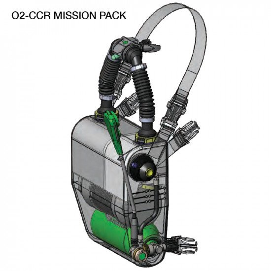 Incursion-CMR-O2-CCR-Mision-Pack